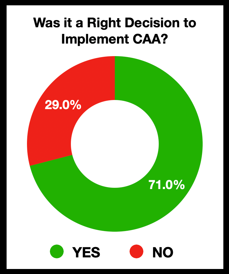 Was it a right decision to implement CAA?